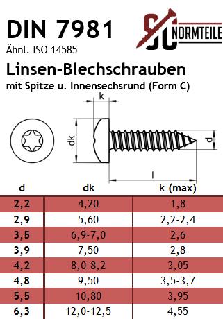 Blechschrauben DIN 7981 TORX Linsenkopf Edelstahl A2 Linsen Blechschrauben V2A