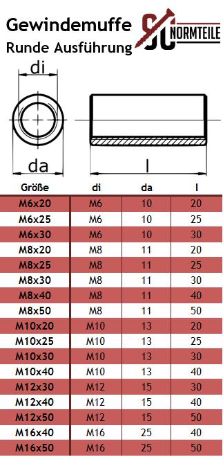 Edelstahl A2 - Gewindemuffen in runder Ausf/ührung V2A Verbindungsmuffen M12x35 - D/´s Items/® 5 St/ück Rundmuffen Abstandshalter