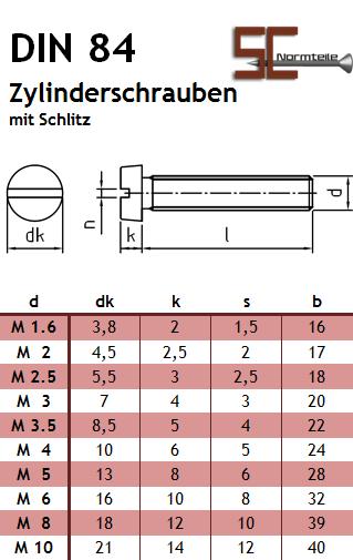 Caretero VolanteFix Autositz Kindersitz Gruppe 1,2,3 9-36 kg Schwarz OVP/&NEU