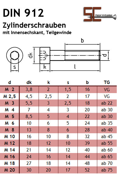 100 St/ück M6 x 25 mm Zylinderschrauben DIN 912 Edelstahl A2 VA V2A Innensechskant Zylinderkopf